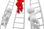 Мотивирующее руководство