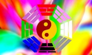 Соотношение философии и религии